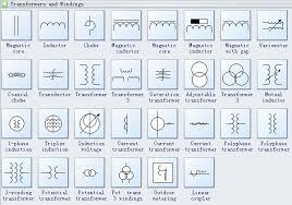 microwave capacitor wiring diagram wiring diagram for you • microwave wiring diagram symbols microwave engine wiring hvac capacitor wiring ac capacitor wiring