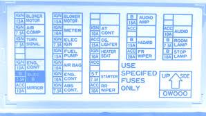 nissan pathfinder 1996 fuse box block circuit breaker diagram 1997 fuse box diagram jeep grand cherokee nissan pathfinder 1996 fuse box block circuit breaker diagram
