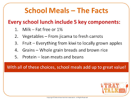Image result for school Meals are a great value
