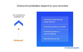 Search Inside Indeed Resume Find Your Next Hire With Indeed