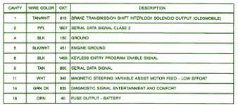 97 buick riviera wiring diagram 97 wiring diagrams online