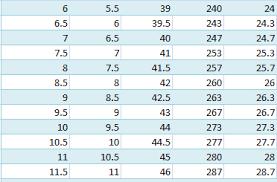 Size Chart Merrell Shoes Clarks Size Chart Buurtsite Net