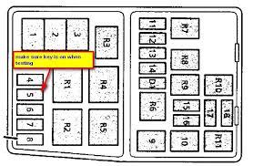 1999 mercury mystique fuse box location wiring diagram for you • having charging issues on my 1998 mercury mystique i have put 4 rh justanswer com 1999 mercury cougar v6 fuse box diagram 1999 mercury mystique interior