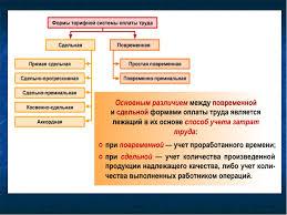 Системы формы и виды оплаты труда Реферат страница  Форма оплата труда реферат
