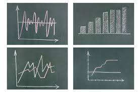 Yamazumi Chart Toyota Understanding The Yamazumi Chart