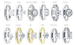 Wedding Ring Setting Styles Wedding