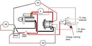 similiar car alternator wiring schematic keywords wiring diagram car alternator wiring diagram