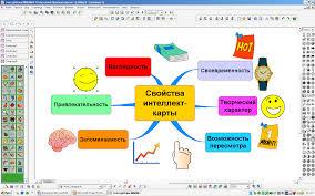 Применение интеллект карт в преподавании истории и обществознания  hello html 7256576 png