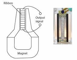 cobra power microphone wiring wiring diagram for you • ribbon mic diagram wiring diagram cb microphone wiring cobra mic wiring