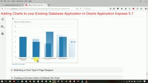 Oracle Apex 5 1 Charts Tutorial On Adding Charts To Your Existing Database