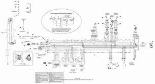 bobcat mower wiring diagram wiring diagrams best bobcat mower wiring diagrams wiring diagram library snapper mower wiring diagram bobcat mower wiring diagram