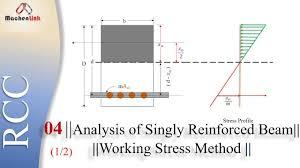 Working Stress Method Of Rcc Design Analysis Of Singly Reinforced Beam Working Stress Method Rcc Is 456 2000