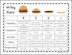 Narrative Writing Workshop CCSS Assessment Rubrics   Lucy Calkins