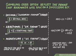 Betting Odds Payout Chart How To Calculate Odds With Cheat Sheets Wikihow