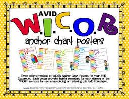 Avid Anchor Charts Avid Wicor Anchor Chart Poster Set