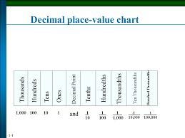 Decimal Place Value Chart Ppt Video Online Download