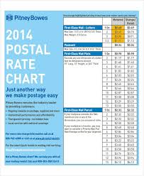 2017 Postage Rate Chart Pdf Free 40 Sample Chart Examples In Pdf Doc Examples