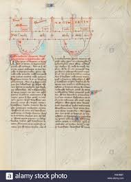 Leaf Color Chart For Sale Chart Virgil Master French Active About 1380 1420