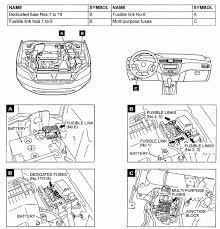 mitsubishi fto fuse box layout wiring diagrams best mitsubishi fto fuse box translation wiring diagram essig mitsubishi montero sport fuse box diagram mitsubishi fto fuse box layout