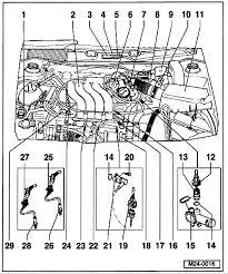 97 jetta engine diagram valve wiring diagram libraries 97 volkswagen jetta 2 0 engine diagram wiring diagrams u20222001 vw jetta vr6 engine diagram