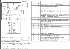 geo metro fuse box diagram on 1991 jeep cherokee jeep wiring 1991 geo prizm fuse box at 1990 Geo Metro Fuse Box