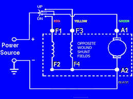 wiring diagram for window motor wiring image wiring diagram power window motor jodebal com on wiring diagram for window motor