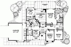 how to get house plan approval from bbmp bbmp plan approval agents House Plan Approval From Bbmp modern and fresh new york loft design digsdigs homes kitchen nyc how to get house plan how to get house plan approval from bbmp