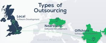 Types Of Outsourcing Local Nearshore And Offshore Software