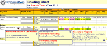 Bowling Chart Template Bowling Chart Excel Template Visual Management Process