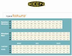 Keen Toddler Shoe Size Chart Keen Youth Size Chart Bedowntowndaytona Com