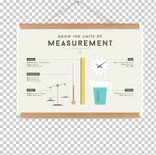 Measurement Of Time Chart Unit Of Measurement Map Paper Chart Png Clipart Angle