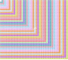 Free Printable Multiplication Table Chart 1 To 1000