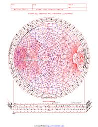The Smith Chart Pdf Color Smith Chart Pdfsimpli