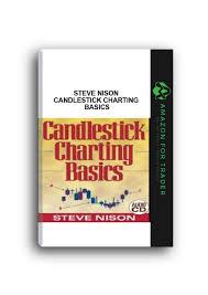 Steve Nison Candlestick Charts Steve Nison Candlestick Charting Basics