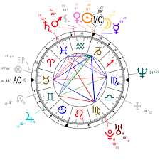 Astrology And Natal Chart Of Tracii Guns Born On 1966 01 20