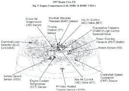 wiring diagram for 2001 honda civic ex detailed wiring diagram 2001 honda civic engine parts diagram ex accord prettier wiring 2002 honda civic lx wiring diagrams wiring diagram for 2001 honda civic ex