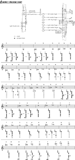Clarinet Chromatic Scale Finger Chart Pin On Music Clarinet Flute Saxophone Oboe And Bassoon