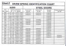garage door spring sizing all garage door spring size calculator garage door weight vs spring size garage door spring