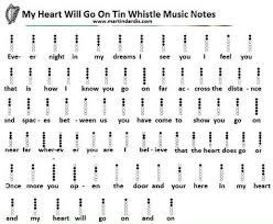 My Heart Will Go On Tin Whistle Finger Chart Irish Whistle Finger Chart Hledat Googlem Bladmuziek