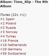 News Super Junior Tops European Itunes Charts With Studio