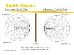 Combined Impedance Admittance Smith Chart Pdf