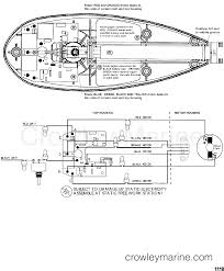 wiring diagram 36 volt trolling motor wiring image 36 volt to 12 volt wiring diagram cat v cable wiring diagram on wiring diagram 36