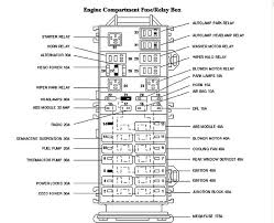 2000 sable fuse box 2000 wiring diagrams