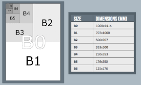 Guide To Print Paper Sizes And Paper Weight Nexus