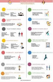 List Of Skills Soft Skills List Infographic Visually 4
