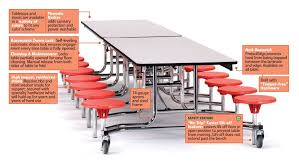 high school lunch table. Furniture Folding Wall Table Cafeteria Dimensions Used With Chairs Office Lunch Tables School For Sale High