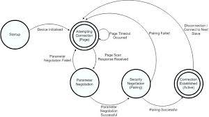 patlite model met wiring diagram wiring diagram libraries patlite met wiring diagram data wiring diagram