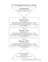 Essays Free Online Argumentative Essay For Arranged Marriage Resume