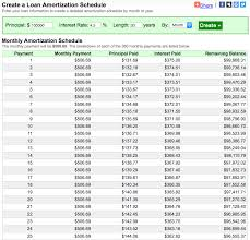 Amortization Schedule For A Loan Real Estate Q A Amortization Schedules Billy Epperhart