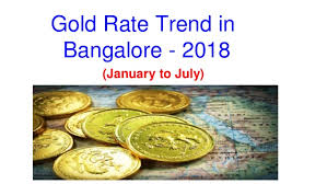 Gold Rate Chart In Bangalore Gold Rate Trend In Bangalore 2018 1